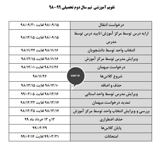 تقویم آموزشی نیمسال دوم 98 علمی کاربردی